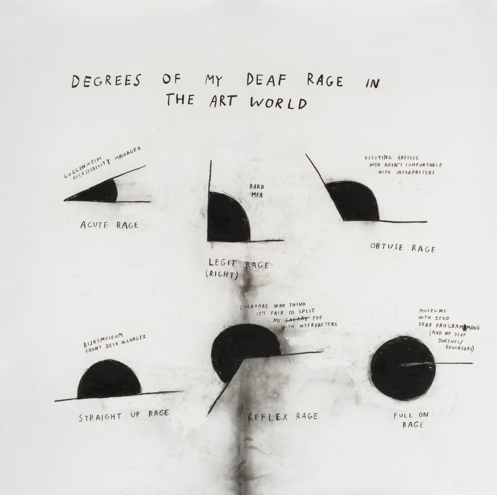 Christine Sun Kim, <i>Degrees of My Deaf Rage in The Art World</i> (2018). Courtesy of the artist and White Space, Beijing.