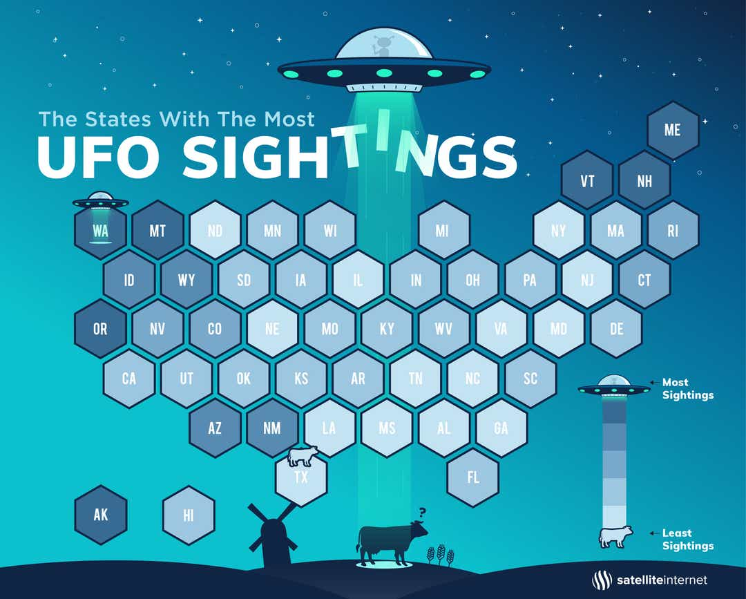 The top 5 states where the aliens are flying through